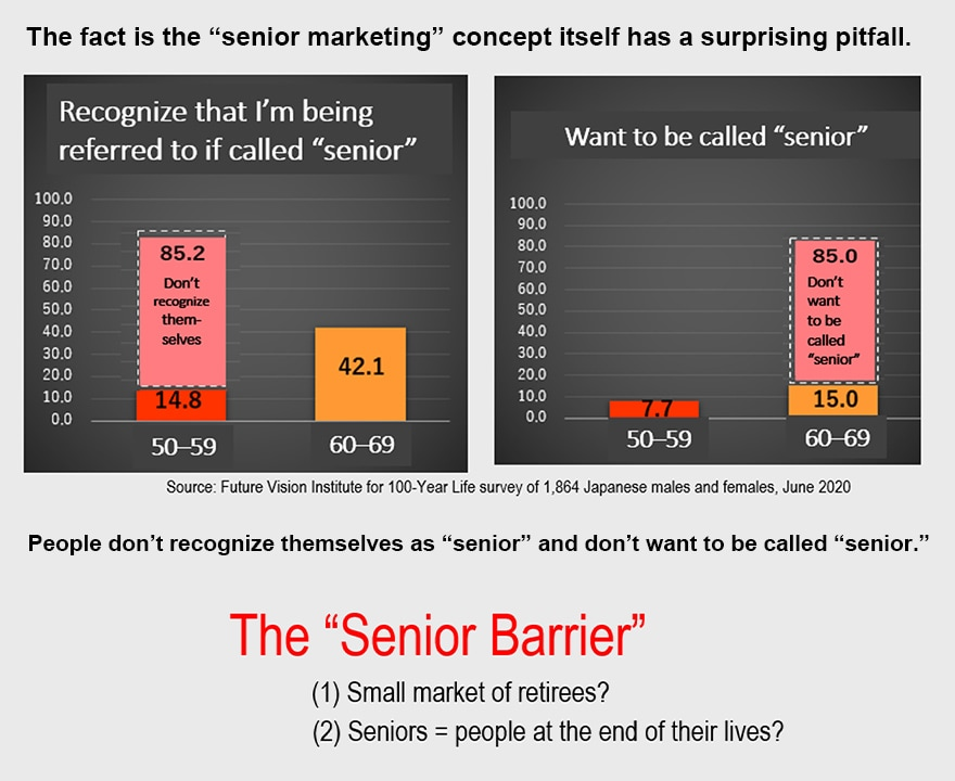 """image: recognize that I'm begin referred to if called """"senior""""/Want to be called """"senior"""""""