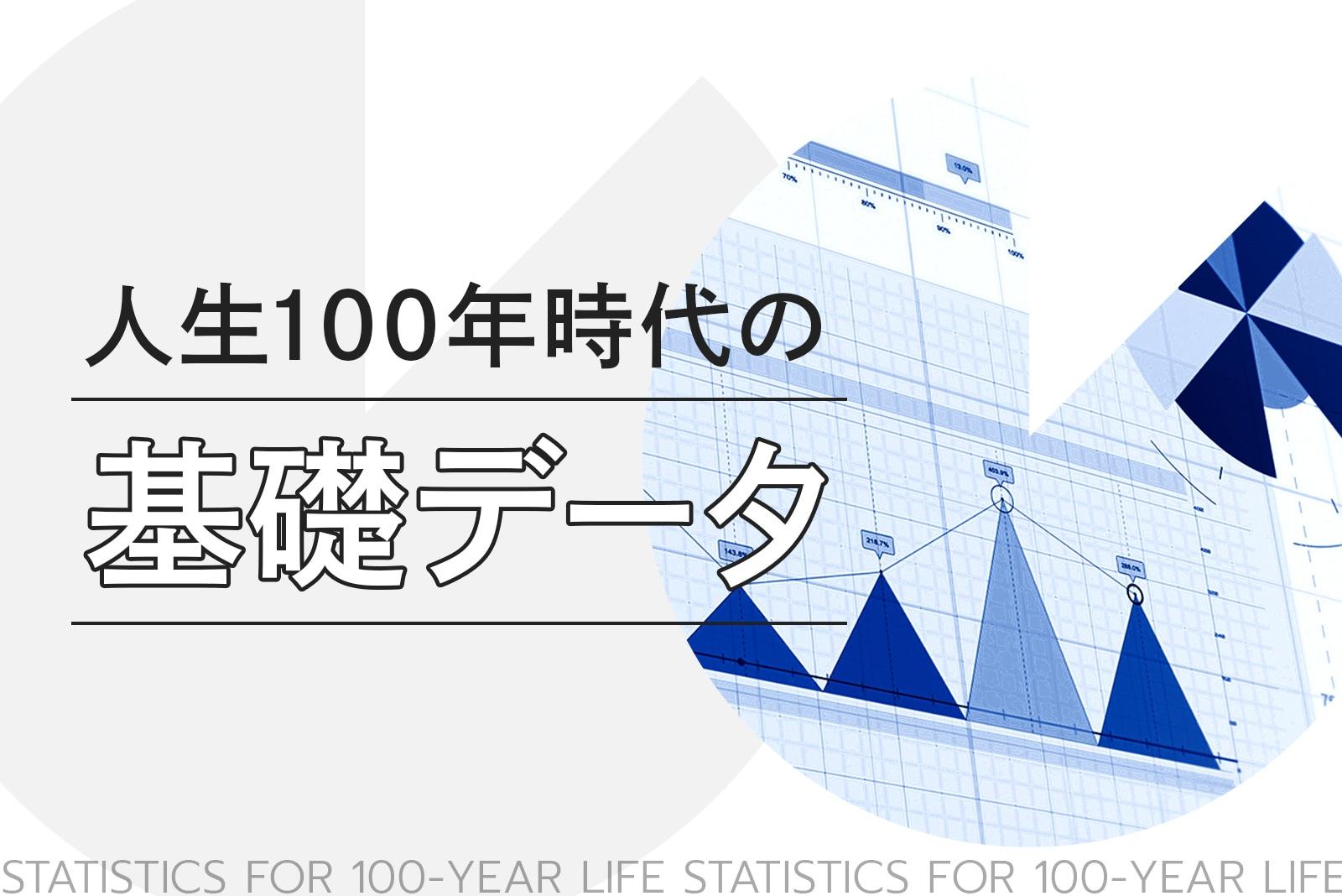 人生100年時代の基礎データ